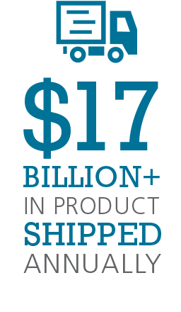 $17 billion+ in product shipped annually